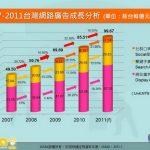 【转载】美国借镜,看台湾未来发展力