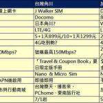 おはよう京阪神:疯玩关西三都指南决定版,超简单超实用,一本就足够!